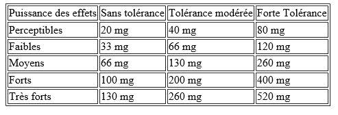 [Image: table1.jpg]