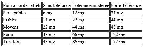 [Image: table2.jpg]