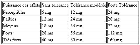 [Image: table3.jpg]